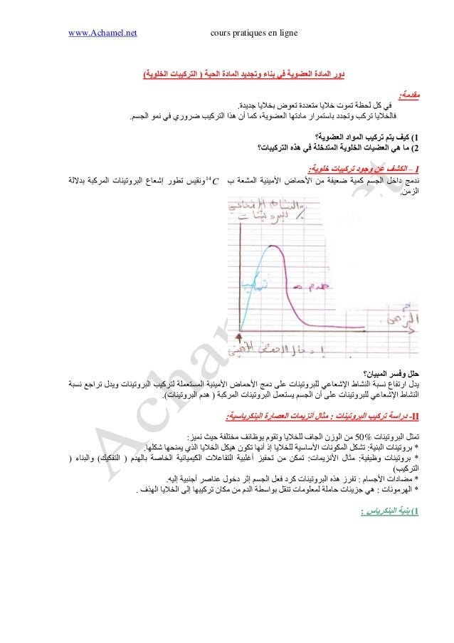 www.Achamel.net    cours pratiques en ligne                                                    –I                  14     ...