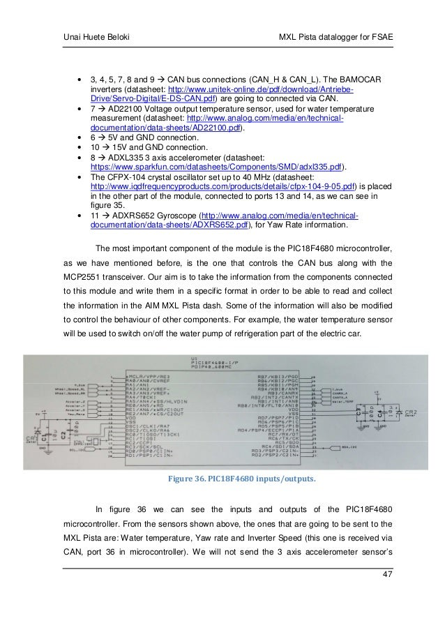 Pic18f4680 datasheet