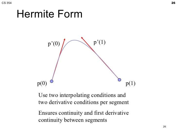 Bezier curve ppt