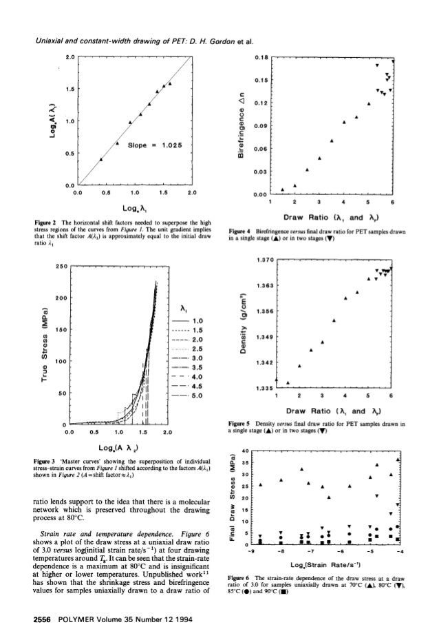 """Uniaxial and constant-width drawing of PET.""""D. H. Gordon et al. ,< v < e O .-I 2.0 1.5 i .0 0.5 • . . , . . . . . . . . . ..."""