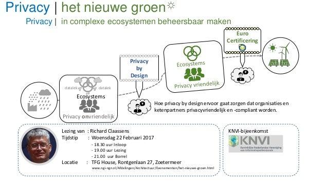 Privacy | het nieuwe groen Privacy | in complexe ecosystemen beheersbaar maken Lezing van : Richard Claassens KNVI-bijeenk...