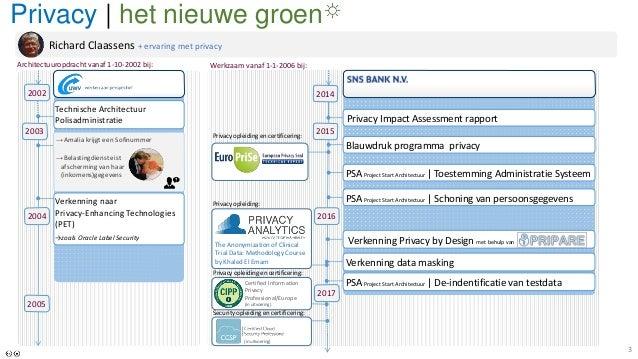 Privacy het nieuwe groen KNVI definitief Slide 3