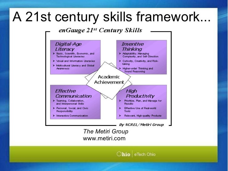 management skills in 21st century 21st-century business is demanding more from its workforce than ever after interviewing over 2,000 managers and executives from many of the world's leading corporations, american management association identified four skills that have been articulated within each organization as priorities for employee development, strategic planning.