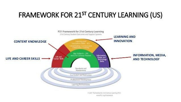 21c learning amd emerging edtech trends