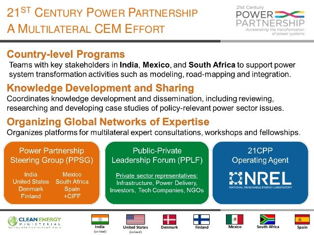 Wholesale Electricity Market Design For 21St Century Power Systems