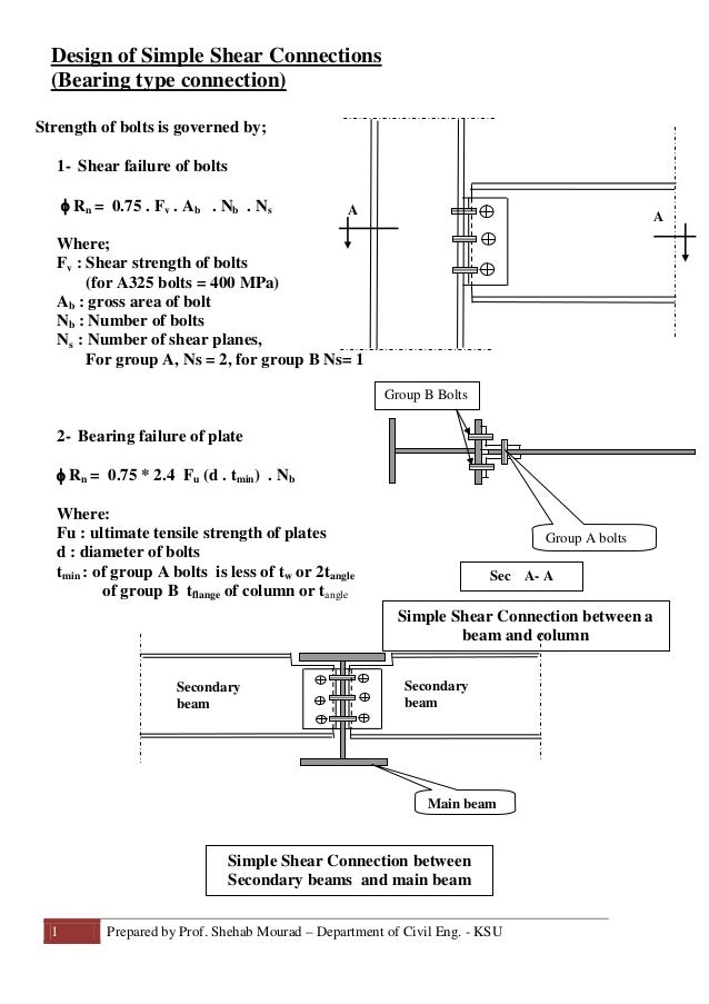 21 Design Of Simple Shear Connections Steel Structural