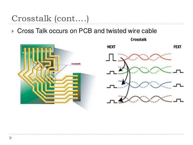 signal integrity Explore thousands of code examples for matlab, simulink, and other mathworks products.