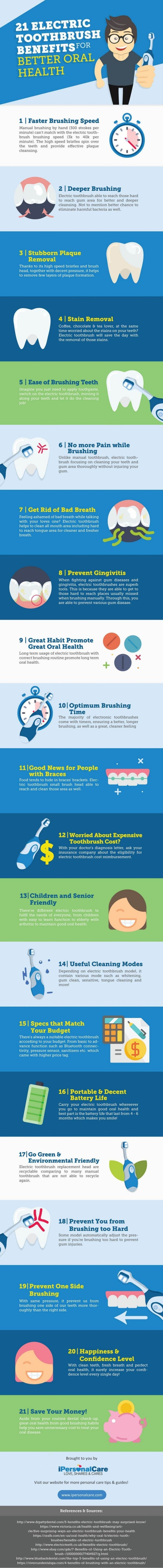 21 Electric Toothbrush Benefits for Overall Oral Health Improvement