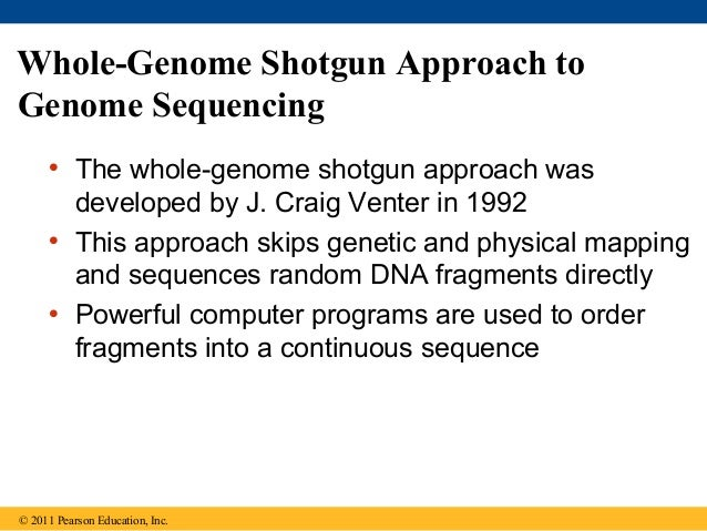 their genome