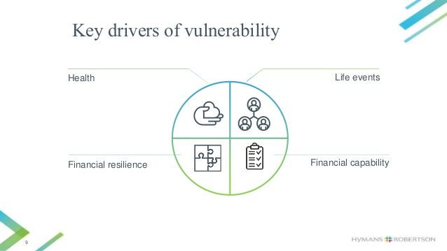 9 Key drivers of vulnerability Health Financial resilience Financial capability Life events