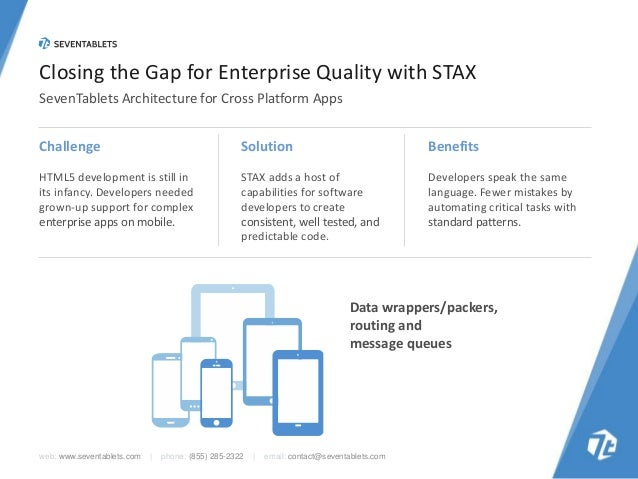 Closing the Gap for Enterprise Quality with STAX SevenTablets Architecture for Cross Platform Apps Challenge  Solution  Be...