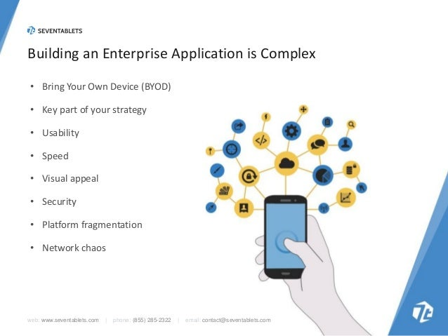 Building an Enterprise Application is Complex • Bring Your Own Device (BYOD) • Key part of your strategy • Usability  • Sp...