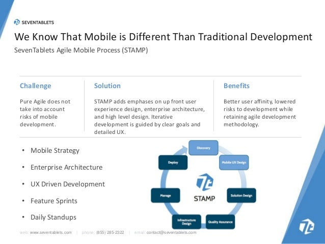 We Know That Mobile is Different Than Traditional Development SevenTablets Agile Mobile Process (STAMP)  Challenge  Soluti...