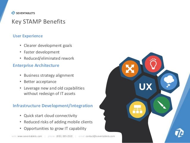 Key STAMP Benefits User Experience • Clearer development goals • Faster development • Reduced/eliminated rework  Enterpris...