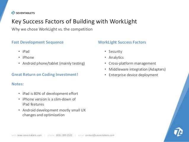 Key Success Factors of Building with WorkLight Why we chose WorkLight vs. the competition Fast Development Sequence  WorkL...