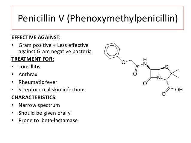 Penicillin V (Phenoxymethylpenicillin) EFFECTIVE AGAINST: • Gram positive + Less effective against Gram negative bacteria ...