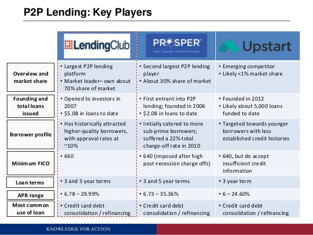 One of the most confusing parts of peer to peer lending since its inception is the tax reporting of income and losses, especially the charged-off loans we all experience.