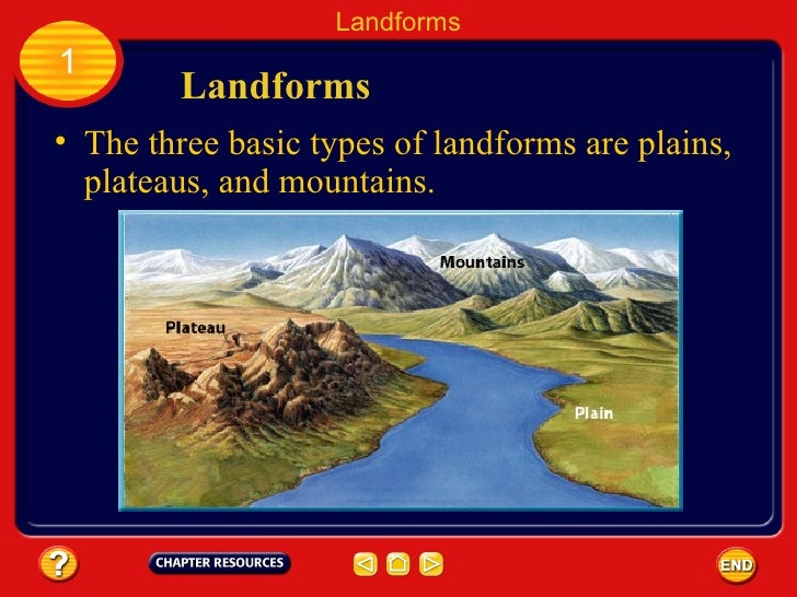 what are the 3 types of mountains