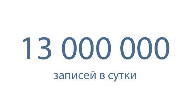 Потребление контента Вконтакте Slide 2