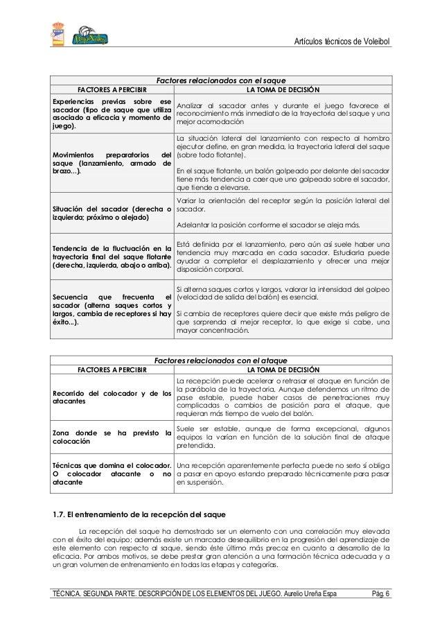 Artículos técnicos de Voleibol TÉCNICA. SEGUNDA PARTE. DESCRIPCIÓN DE LOS ELEMENTOS DEL JUEGO. Aurelio Ureña Espa Pág. 6 F...