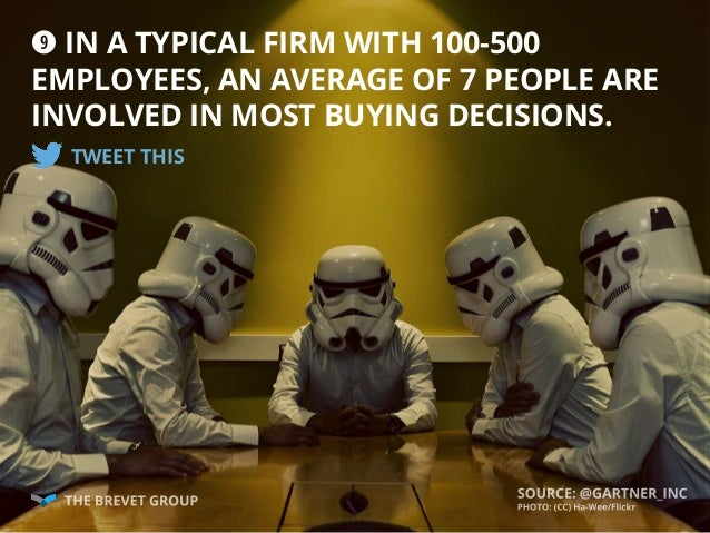 o IN A TYPICAL FIRM WITH 100-500 EMPLOYEES, AN AVERAGE OF 7 PEOPLE ARE INVOLVED IN MOST BUYING DECISIONS. TWEET THIS