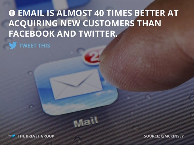 s EMAIL IS ALMOST 40 TIMES BETTER AT ACQUIRING NEW CUSTOMERS THAN FACEBOOK AND TWITTER. TWEET THIS