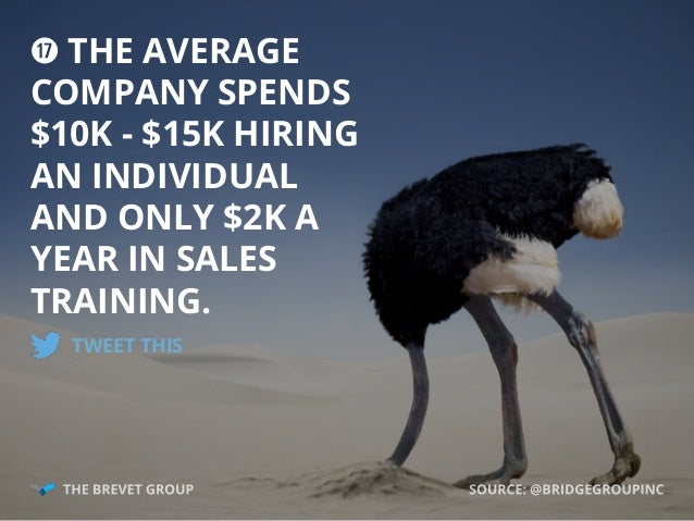 k THE AVERAGE COMPANY SPENDS $10K - $15K HIRING AN INDIVIDUAL AND ONLY $2K A YEAR IN SALES TRAINING. TWEET THIS