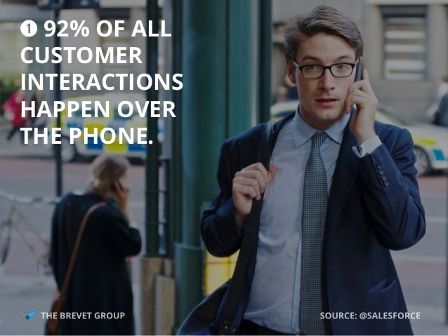 q 92% OF ALL CUSTOMER INTERACTIONS HAPPEN OVER THE PHONE.