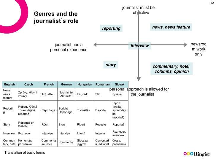 key functions of journalism