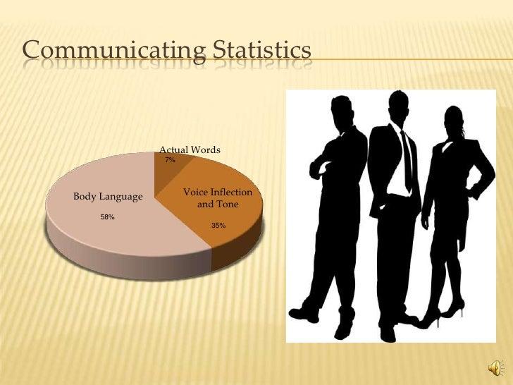 Importance of business communication presentation youtube.
