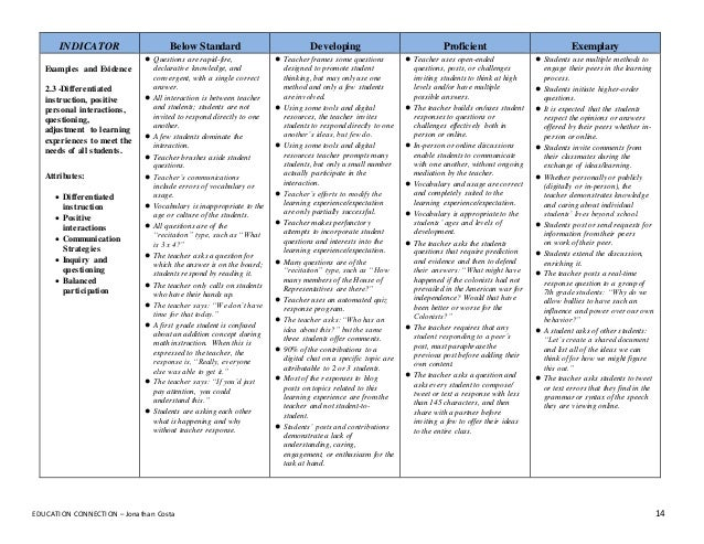 What Is Differentiated Instruction? - Examples, Definition ...