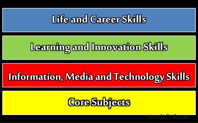 Information, Media and Technologyskills Solution Fluency Information Fluency Collaboration Fluency Media Fluency Creativit...