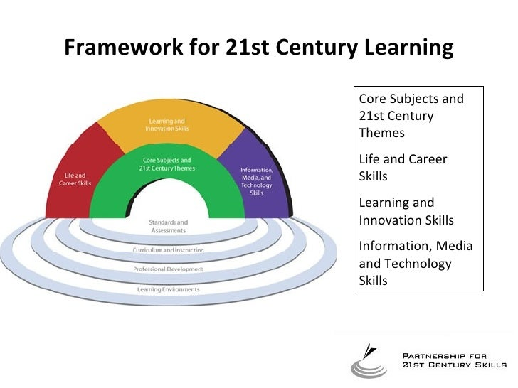 education in 21st century essay 21st century skills in education essay 2362 words jul 28th, 2015 10 pages show more in the 21st century, the world is changing and becoming increasingly complex as the flow of information increases and becomes more accessible day by day the world is radically more different than it was just a few years ago, hard.