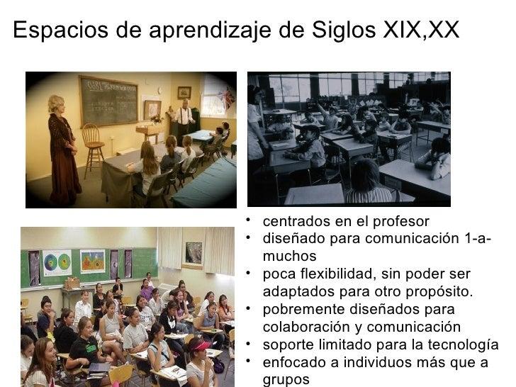 Espacios de Aprendizaje del Siglo XXI                   • Espacios en red:                     audio/video/imágenes/texto ...