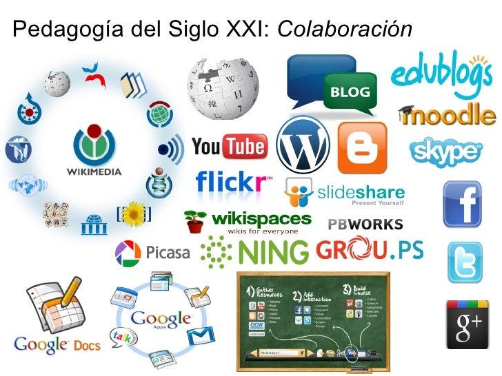 Pedagogía del Siglo XXI: FluidezEl estudiante debe ir más allá de la alfabetización, hacia lafluidez• Fluidez tecnológica ...