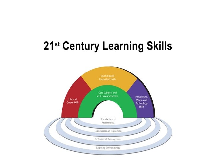 21st century learning entails the use