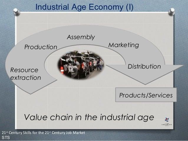 21st century skills for the 21st century job market (final cc) Slide 3