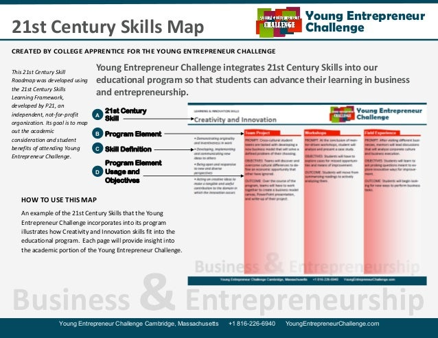 Young Entrepreneur Challenge  21st Century Skills Map CREATED BY COLLEGE APPRENTICE FOR THE YOUNG ENTREPRENEUR CHALLENGE T...