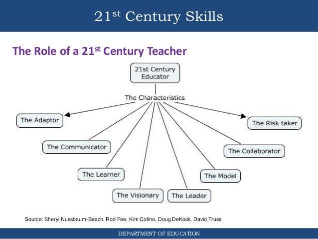 Ppt 2 module 2 21st century teacher.