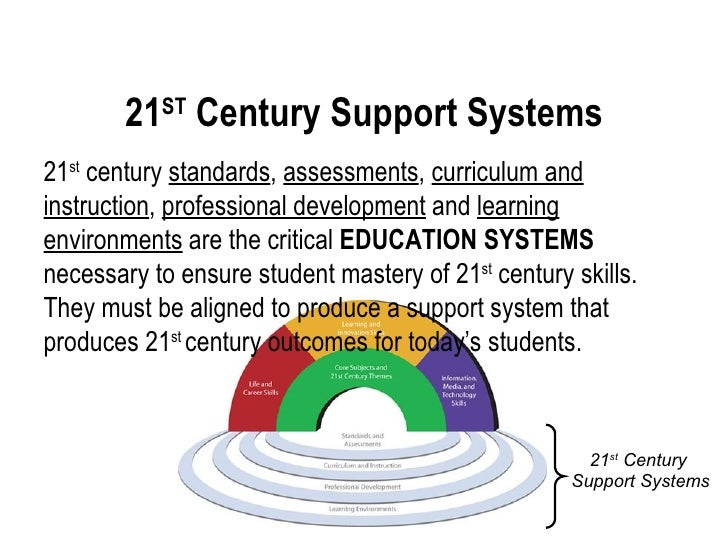 read Designing teacher evaluation systems : new guidance