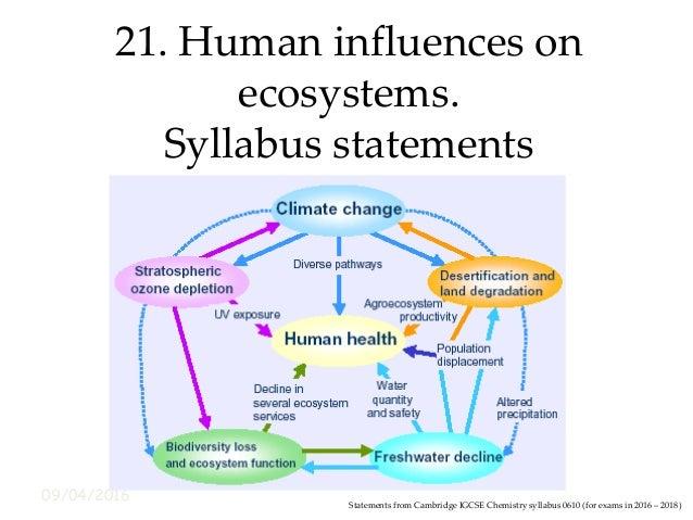 09/04/2016 21. Human influences on ecosystems. Syllabus statements Statements from Cambridge IGCSE Chemistry syllabus 0610...