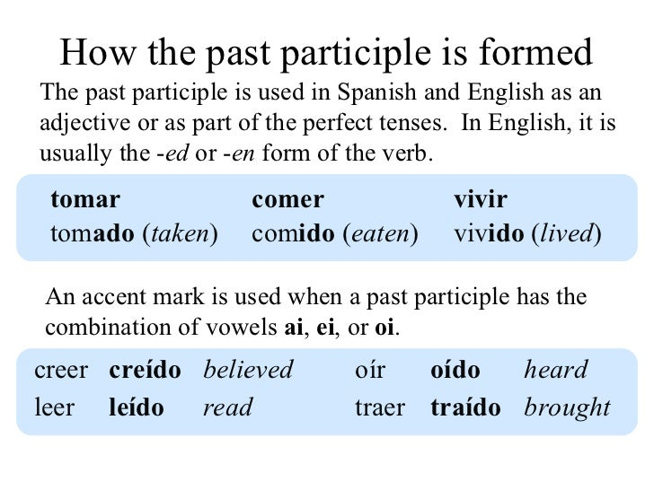 When to use past perfect tense in spanish
