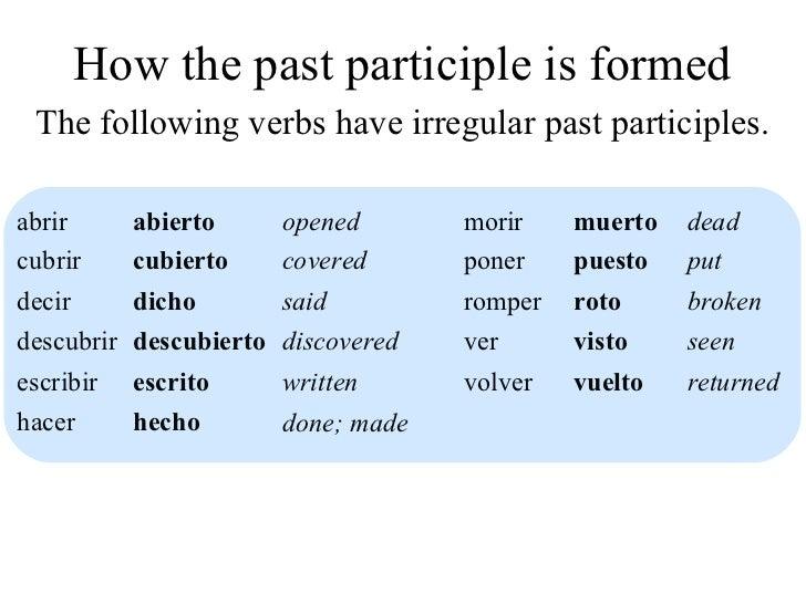 er verbs in spanish