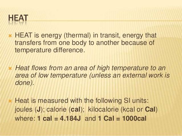 21 thermodynamics Slide 2