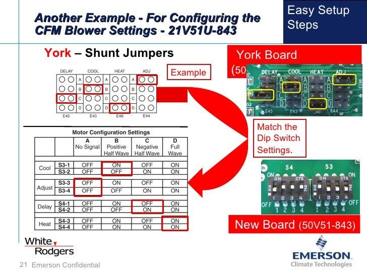 21 V51 U 843 Amp 21 M51 U 843 Presentation Web Ex Rev I