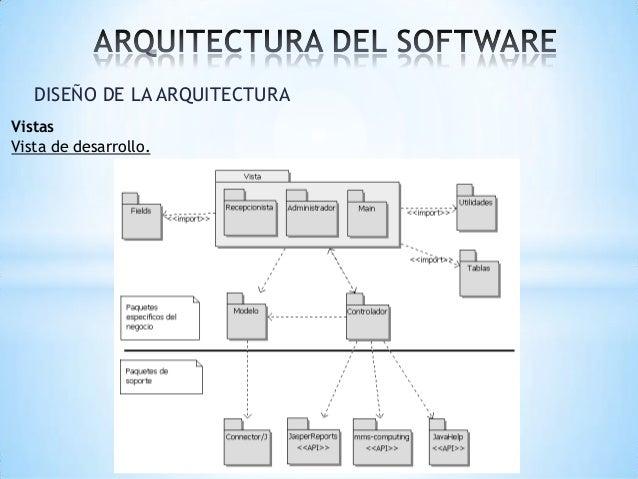 2 1 vistas arquitectonicas Arquitectura de desarrollo