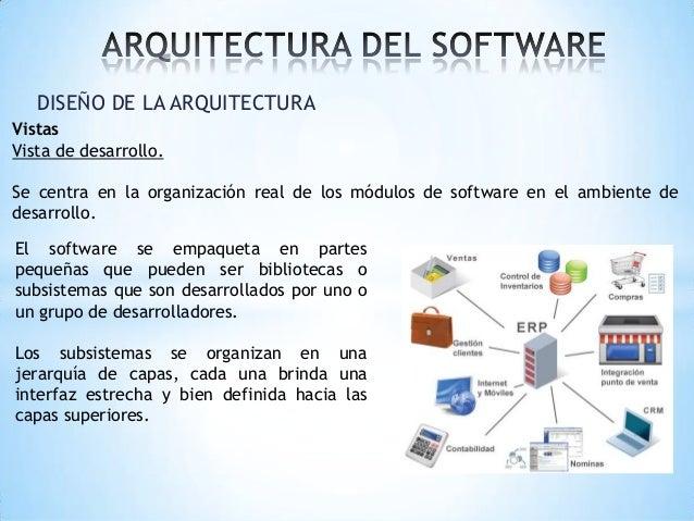 2 1 vistas arquitectonicas for Arquitectura de capas software