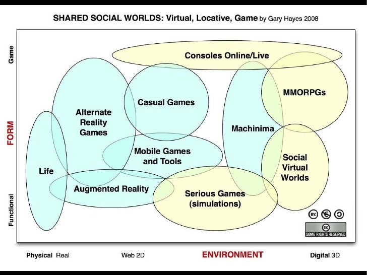eVideo 2.0 präsentiert: Gaming 2.0