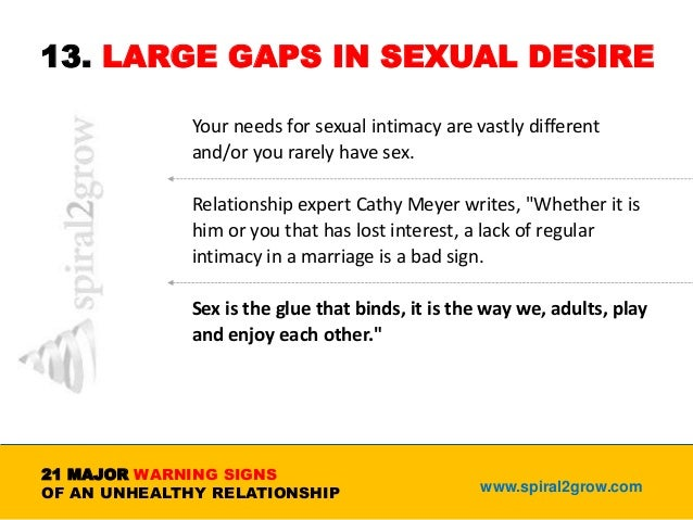 intimacy and relationship