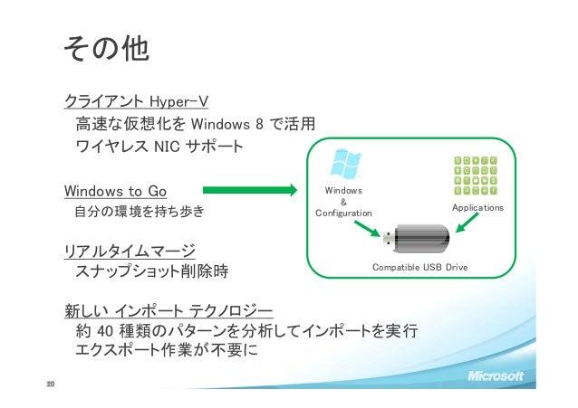 第21回「Windows Server 2012 DeepDive!! Hyper-V と VDI を徹底解説」(2012/10 ...